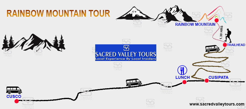 Rainbow Mountain day Tour