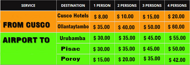 Cusco Airport Transfer Rates